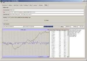 Forex tester data